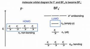 Related Keywords  U0026 Suggestions For Nf Molecular Orbital