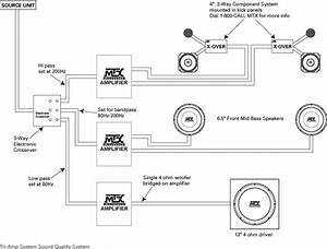 Mtx Thunderform Wiring Diagram