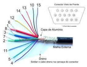 similiar obd2 diagram 15 pin vga keywords 15 pin vga cable wiring diagram