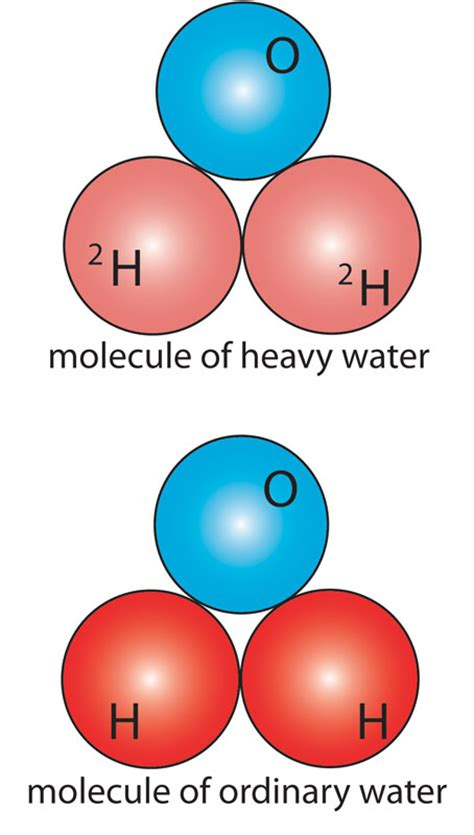 heavy water isotope ice atomic cubes properties formation nuclear uses hydrogen ordinary float larger mo neutrons chemistry chemical lindahall