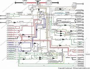 Bmw User Wiring Diagrams Uk