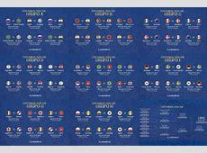 Calendario de juegos Mundial Rusia 2018
