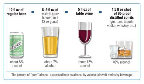 drinks    drinks  guide gauge