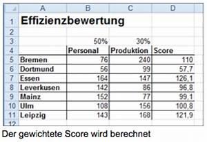 Fixe Stückkosten Berechnen : fixe prozentuale gewichtung f r ihre daten ~ Themetempest.com Abrechnung