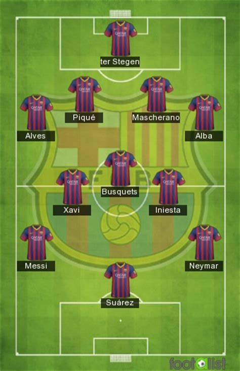 fc barcelone  real madrid  flo footalist