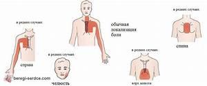 Гипертония ибс стенокардия лечение