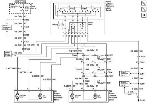2002 chevrolet suburban stereo wiring wiring diagram