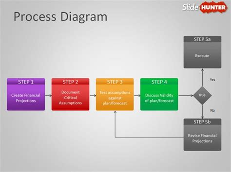 Proces Flow Diagram In Powerpoint by Free Process Flow Diagram Template For Powerpoint