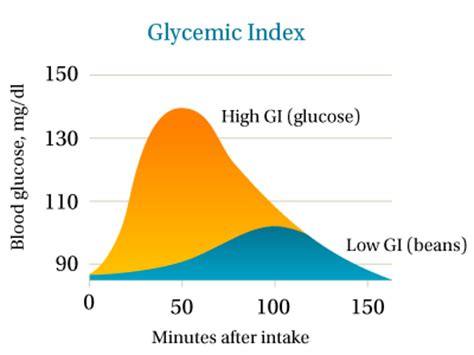 mcdougall newsletter july  glycemic index
