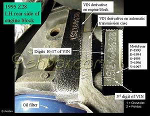 Question Replacement Engine 96 Z28