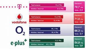 Telekom Mobil Rechnung Online : chip netztest 2011 telekom handynetz mobilfunknetz ~ Themetempest.com Abrechnung