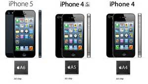 compare iphones iphone iphone models