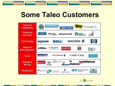 Optimize Resume For Taleo by Optimize Your Resume For Applicant Tracking Systems 2016