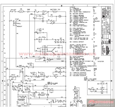 thermo king truck wiring diagrams 2006 auto repair