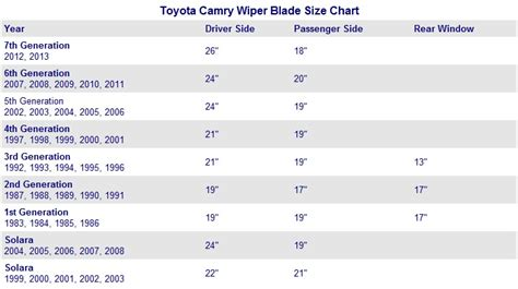windshield wipers  toyota camry