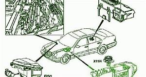 Wiring Schematic Diagram Guide  Fuse Box Diagram Mercedes Benz 2000 E320 V