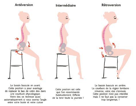 voici ce que votre dos subit quand vous restez trop longtemps assis au bureau