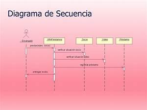 Introducci U00f3n Al Modelado De Software  P U00e1gina 2