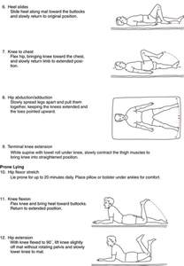 Exercises After Hip Fracture Surgery