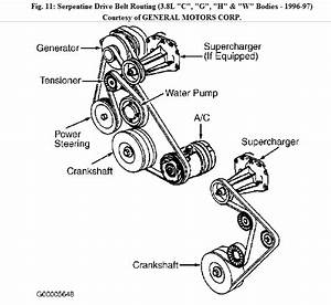 I Need A Diagram For The Serpentine Belt Routing On A 1996 Olds 98