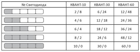 Потребляемая мощность таблица электроприборов как рассчитать потребление электроэнергии определение