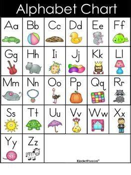 abc chart freebie abc chart alphabet charts alphabet