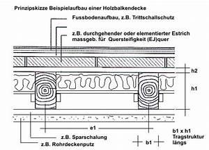 Estrich Menge Berechnen : eh 915vg1 ec5 ahb sanierung schwingungen von holzbalkendecken holzdecken statik holzbau din 1052 ~ Themetempest.com Abrechnung