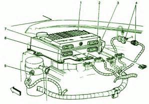 similiar 2000 chevy s10 ac diagram keywords fuse box diagram 300x210 2000 chevrolet blazer 4 3 control module fuse
