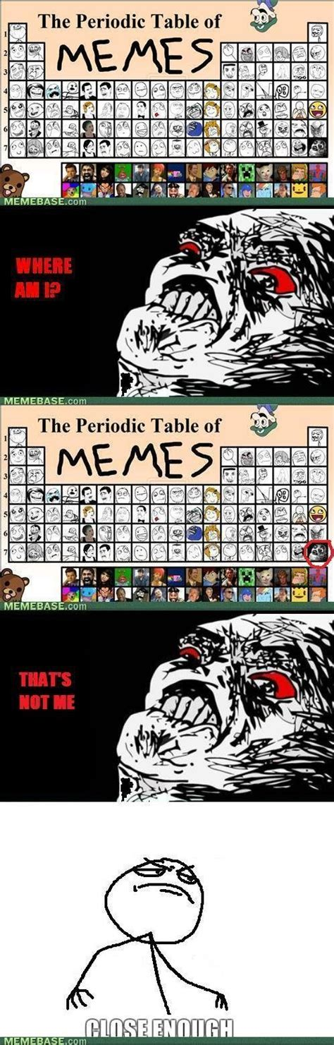 Names Of Memes - periodic table of memes with names image memes at relatably com