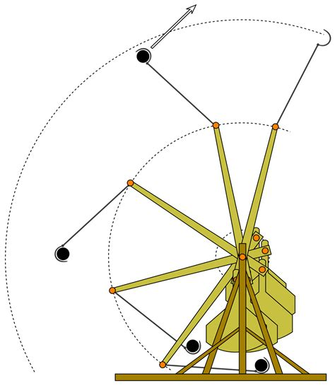 Autobot Defence System Trebuchet Project Licensed For