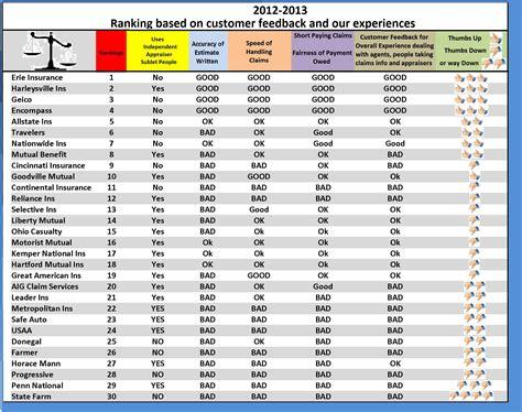 List Of Insurance Companies In Ksa