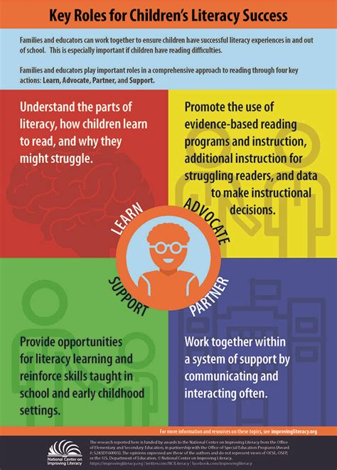 key roles  childrens literacy success national