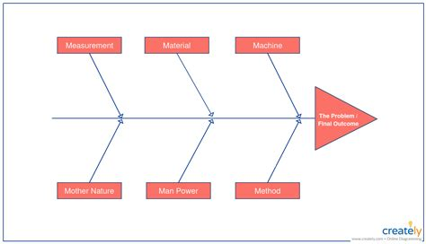 diagrams diagram analysis wiring diagram everything you need to about wiring