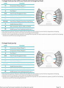 Nest Wiring Diagram For Two Stage Fan