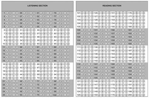 grille conversion toeic examen du toeic listening and reading d 233 roulement et