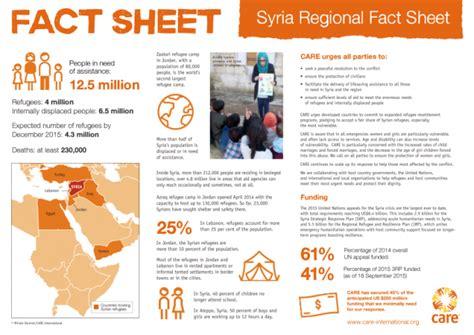 syria regional fact sheet    syrian arab