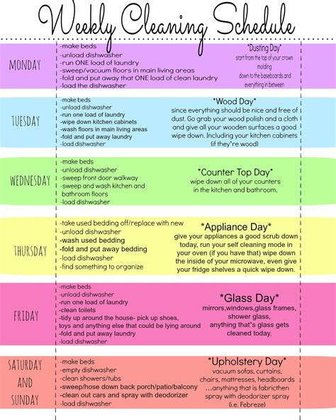 weekly cleaning schedule template my weekly cleaning chart free printable home