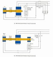 Images for wiring diagram synchronous generator 3online3hotonline hd wallpapers wiring diagram synchronous generator cheapraybanclubmaster Gallery