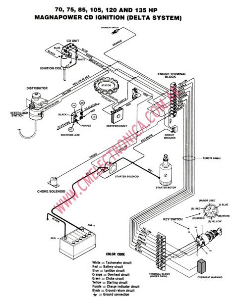 25 Hp Yamaha Outboard Wiring Diagram by Yamaha Outboard Motor Parts Diagram Impremedia Net