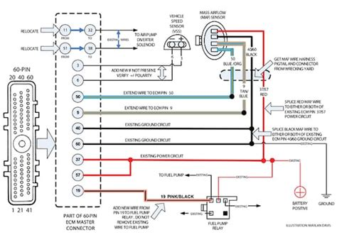 92 Mustang Eec Wiring Diagram by 1987 Maf Conversion Mustang Forums At Stangnet