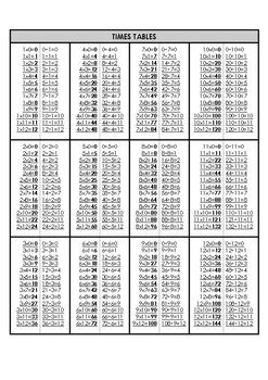 times tables  division  sheet  learning solutions