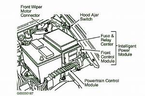 2001 Dodge Caravan Underhood Fuse Box Diagram  U2013 Circuit