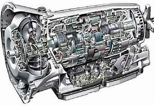 1  The Nag2 Automatic Transmission System