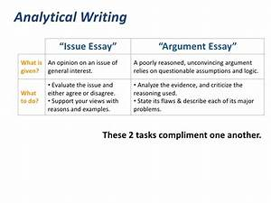 gre study plan christopherbathumco With gre issue essay template