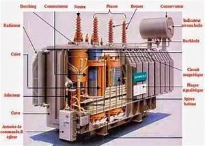 Farady Step Voltage Stabilizer       Distribution
