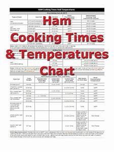 Boneless Prime Rib Cooking Time Chart