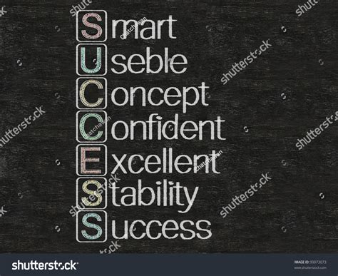 shutter meaning success meaning stand written on blackboard stock photo