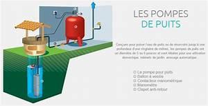 Pompe Immergée Puit : sch mas pompe de puits ~ Melissatoandfro.com Idées de Décoration