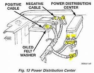 Jeep Wrangler Jk 2007 To Present How To Clean Engine Bay