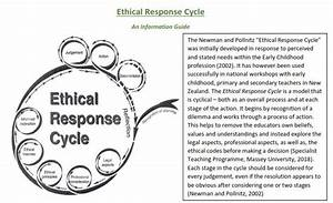 Ethical Response Cycle Information Guide By Michelle